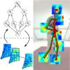 A Joint Model for 2D and 3D Pose Estimation from a Single Image