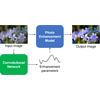 Optimization-Based Data Generation for Photo Enhancement