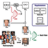 Regularized Adversarial Training for Single-shot Virtual Try-On